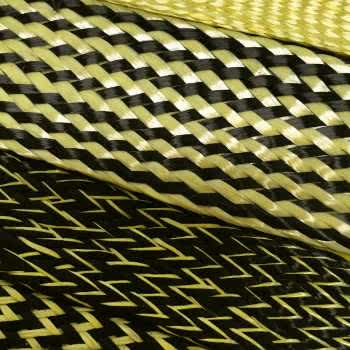 Application of Aramid twisted Ropes.
